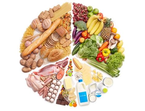 Test intolleranze e dieta