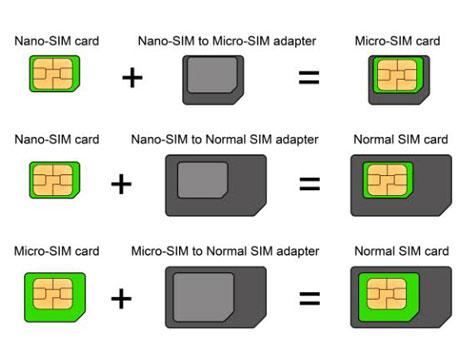 dattatori per nano SIM_N