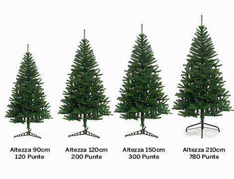 Albero di Natale Pino delle Sorprese varie misure