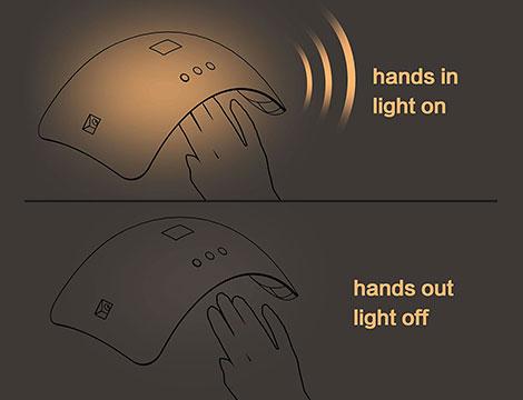 Lampada unghie UV_N