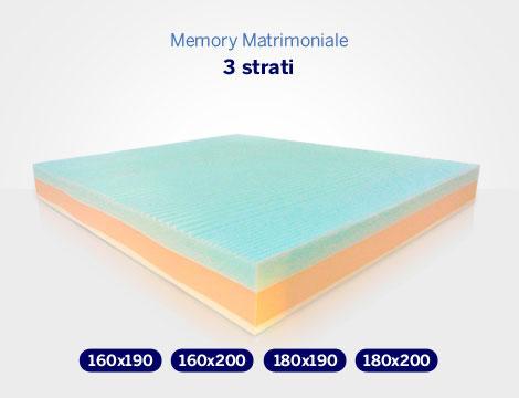 Materassi Baldiflex_N