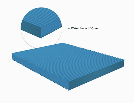 Materasso Memory Foam 2 strati varie dimensioni
