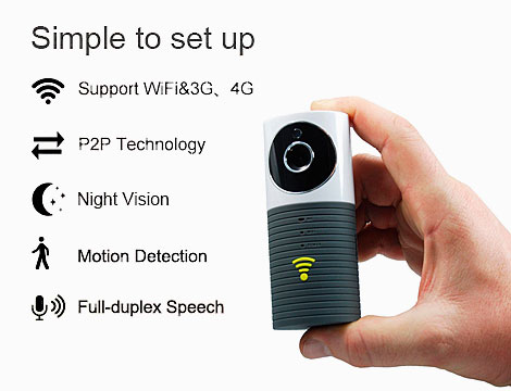 Videocamera wireless con SD_N